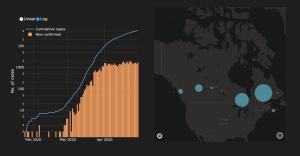 A Web App Tracking Covid-19 in Canada